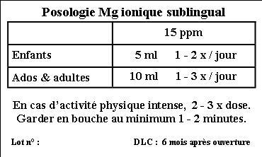 Posologie etiq mg coll 15 ppm